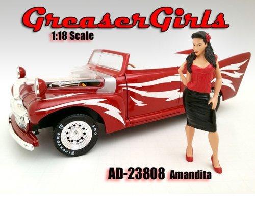 Greaser Girl Amandita Figurine  Figure For 118 Model Cars by American Diorama 23808 by American Diorama