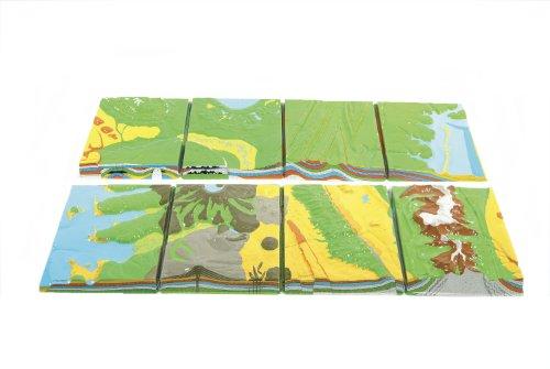 American Educational 4 Piece 5 - 8 Geology Models Set