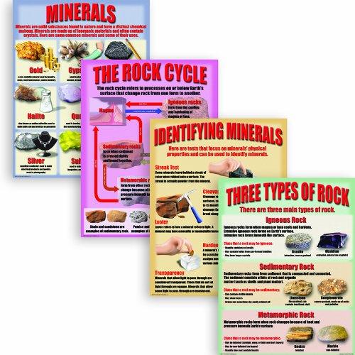 Mcdonald Publishing MC-P212 Geology Rocks Minerals Poster Set