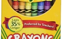 Crayola-Crayons-24-Count-2-Packs-52-0024-2-5200242-crayon-great-school-15.jpg